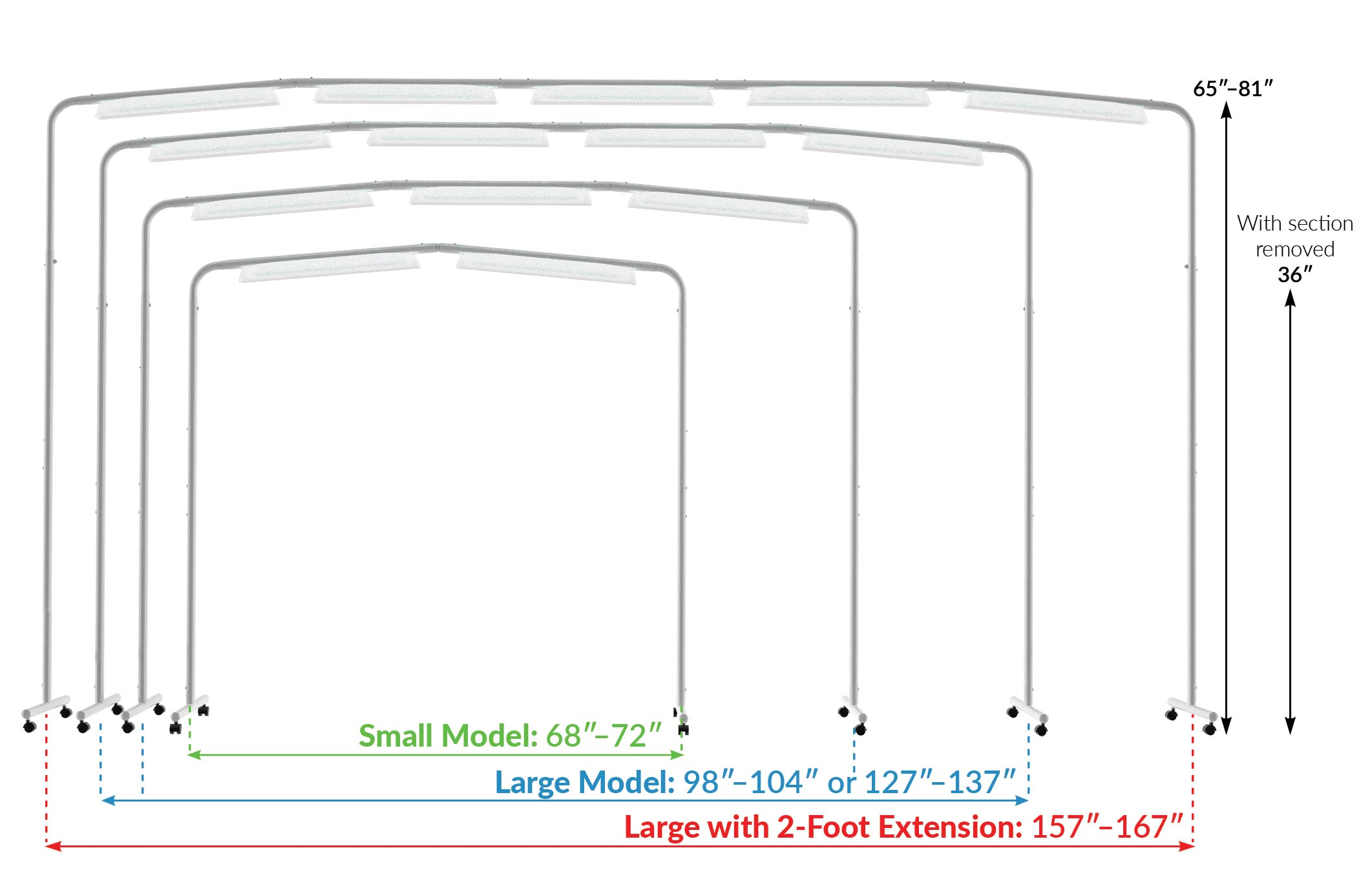 Luminess Light bar sizes