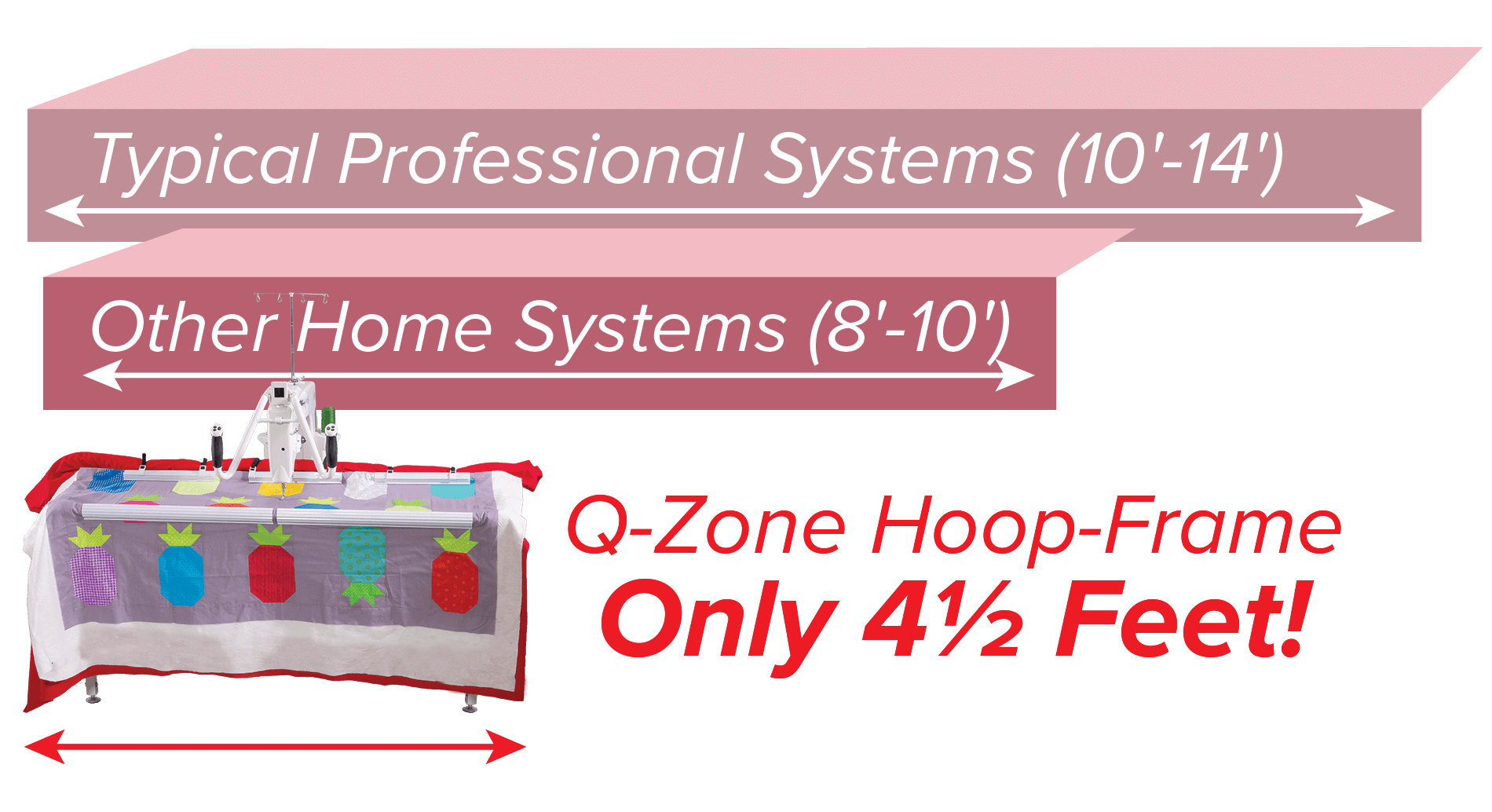 Q-Zone Hoop-Frame small size compared to other frames
